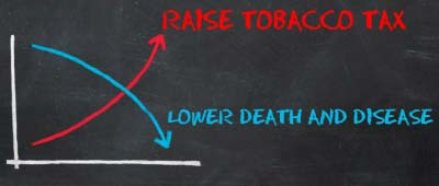 Graph showing how raising the tobacco tax helps lower death and disease